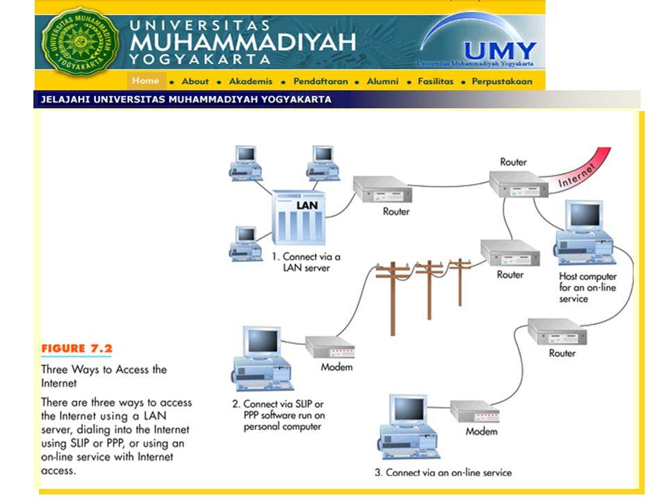 Melalui LAN Server Dial-up On-line service 3 cara akses internet :