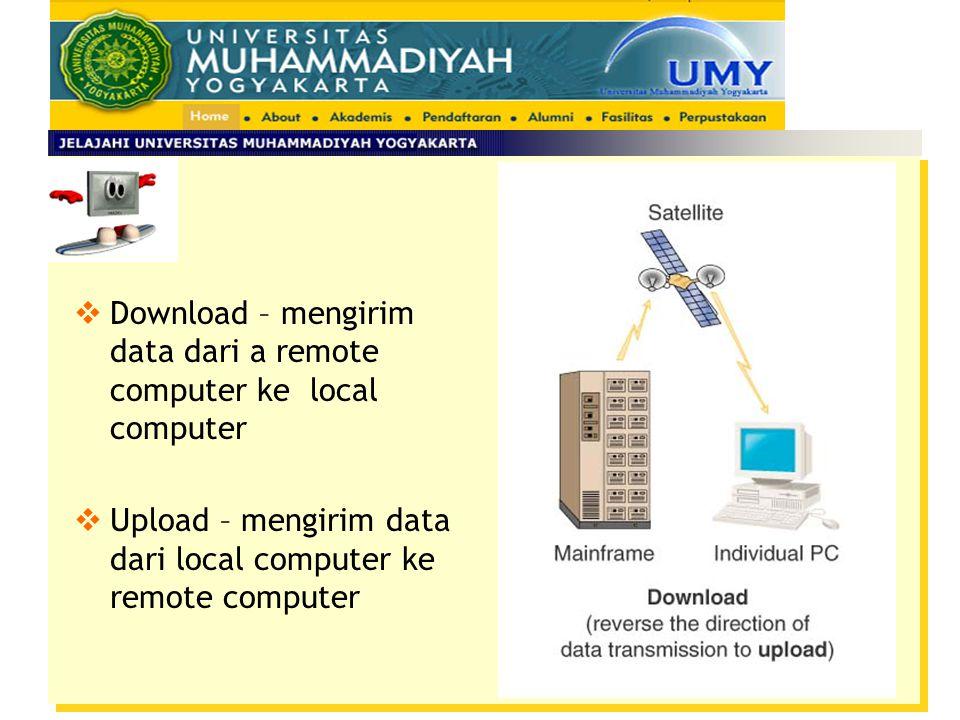  Bandwidth – menunjukkan banyaknya data yang dapat melalui saluran komunikasi dalam waktu tertentu  Broadband – koneksi dengan kecepatan sangat ting