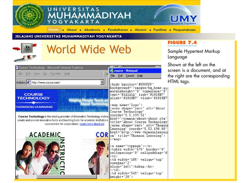 Uniform Resource Locator (URL) http://www.umy.ac.id Hypertext transfer protocol World Wide WebDomain category Host Network Name World Wide Web