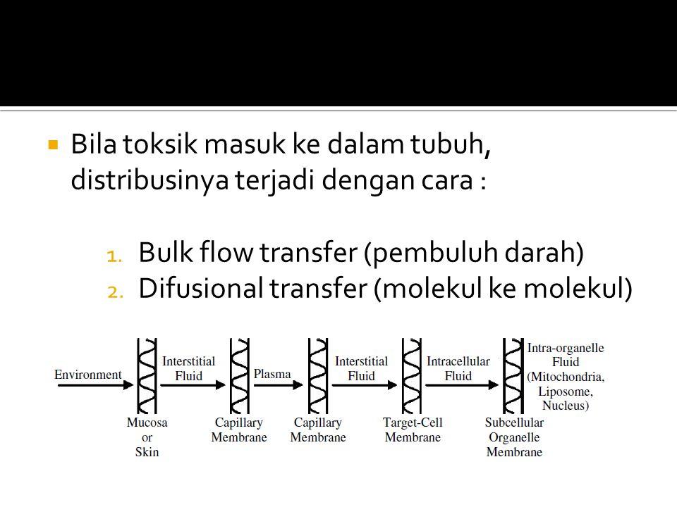  Bila toksik masuk ke dalam tubuh, distribusinya terjadi dengan cara : 1. Bulk flow transfer (pembuluh darah) 2. Difusional transfer (molekul ke mole