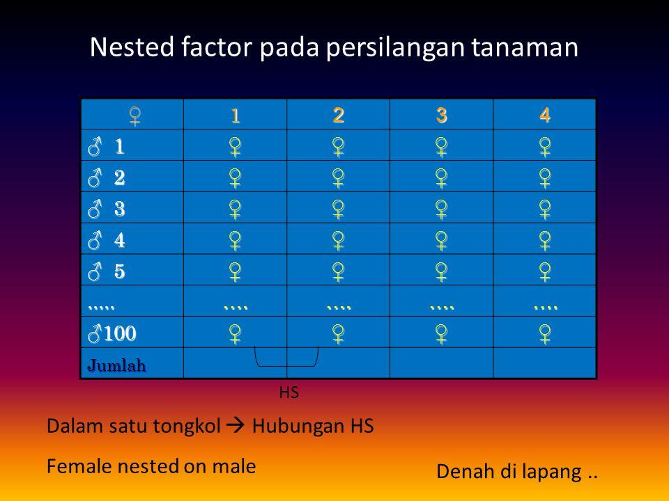 Nested factor pada persilangan tanaman ♀1234 ♂ 1 ♀♀♀♀ ♂ 2 ♀♀♀♀ ♂ 3 ♀♀♀♀ ♂ 4 ♀♀♀♀ ♂ 5 ♀♀♀♀.....….….….….