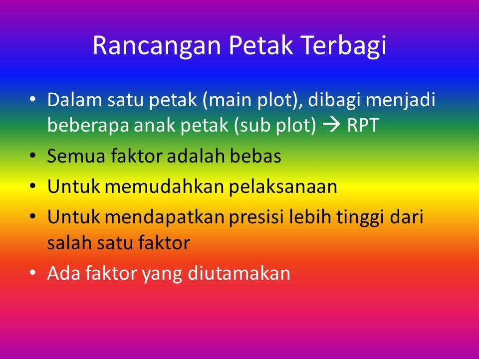 Rancangan Petak Terbagi Dalam satu petak (main plot), dibagi menjadi beberapa anak petak (sub plot)  RPT Semua faktor adalah bebas Untuk memudahkan pelaksanaan Untuk mendapatkan presisi lebih tinggi dari salah satu faktor Ada faktor yang diutamakan