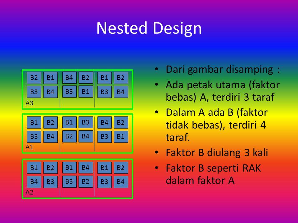 Nested Design Dari gambar disamping : Ada petak utama (faktor bebas) A, terdiri 3 taraf Dalam A ada B (faktor tidak bebas), terdiri 4 taraf.