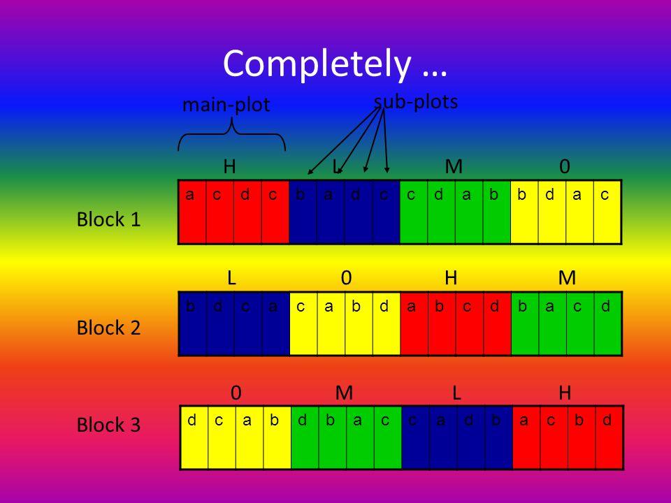 Analisis Data Split Plot Nested Design