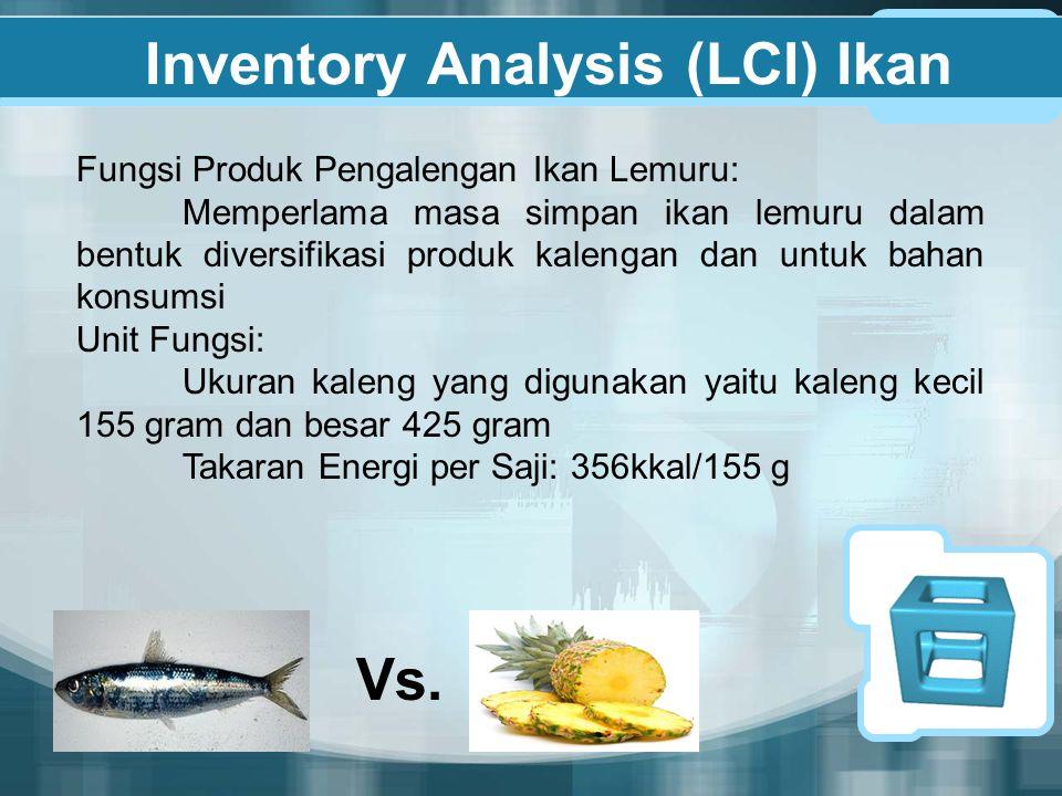 Vs. Fungsi Produk Pengalengan Ikan Lemuru: Memperlama masa simpan ikan lemuru dalam bentuk diversifikasi produk kalengan dan untuk bahan konsumsi Unit