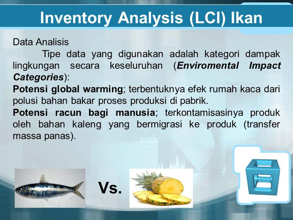 Vs. Data Analisis Tipe data yang digunakan adalah kategori dampak lingkungan secara keseluruhan (Enviromental Impact Categories): Potensi global warmi