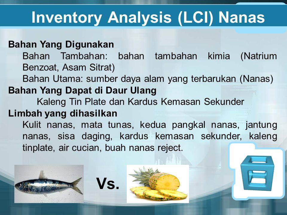 Vs. Bahan Yang Digunakan Bahan Tambahan: bahan tambahan kimia (Natrium Benzoat, Asam Sitrat) Bahan Utama: sumber daya alam yang terbarukan (Nanas) Bah