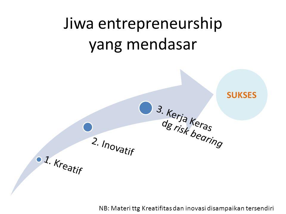 Jiwa entrepreneurship yang mendasar 1.Kreatif 2. Inovatif 3.
