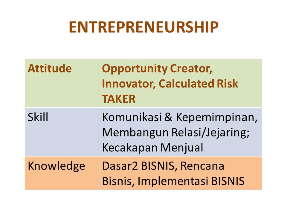 ENTREPRENEURSHIP AttitudeOpportunity Creator, Innovator, Calculated Risk TAKER SkillKomunikasi & Kepemimpinan, Membangun Relasi/Jejaring; Kecakapan Menjual KnowledgeDasar2 BISNIS, Rencana Bisnis, Implementasi BISNIS
