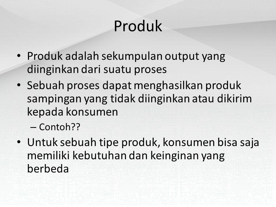 Arsitektur Proses Flow Shop: product layout – Menggunakan sumber daya yang terspesialisasi untuk melakukan pekerjaan yang tertentu dengan presisi dan kecepatan tinggi – Fasilitas produksi yang mengerjakan PRODUK yang sama dikelompokkan menjadi satu.
