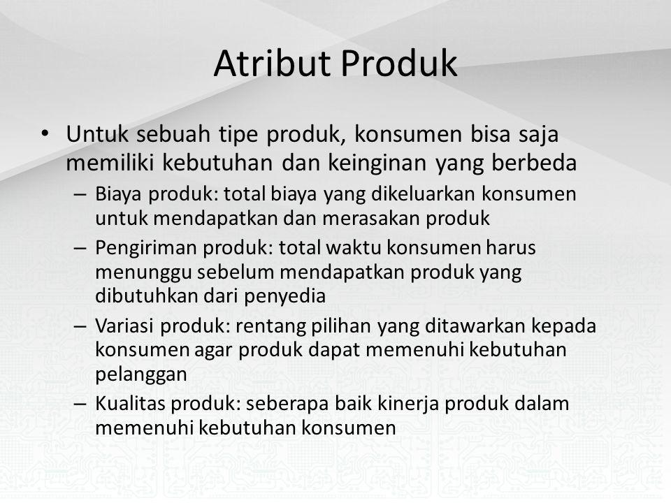 Tipe Produk: Barang vs.