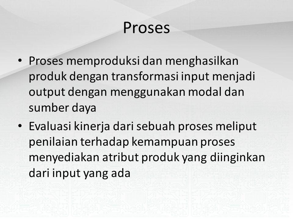 Atribut Proses Biaya proses Waktu aliran proses Fleksibilitas proses Kualitas proses