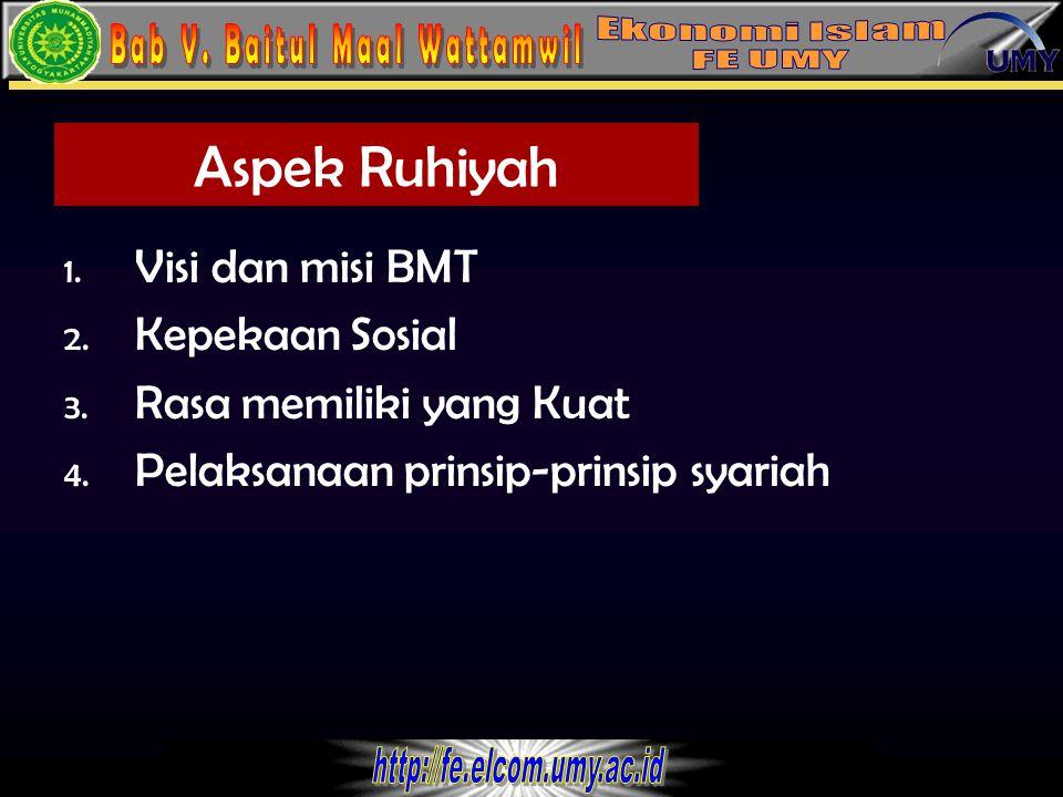 14 Aspek Ruhiyah 1. Visi dan misi BMT 2. Kepekaan Sosial 3. Rasa memiliki yang Kuat 4. Pelaksanaan prinsip-prinsip syariah