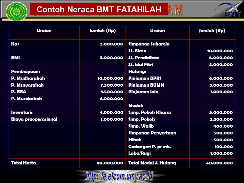 17 UraianJumlah (Rp)UraianJumlah (Rp) Kas BMI Pembiayaan: P. Mudharabah P. Musyarakah P. BBA P. Murobahah Inventaris Biaya praoperasional 2.000.000 3.