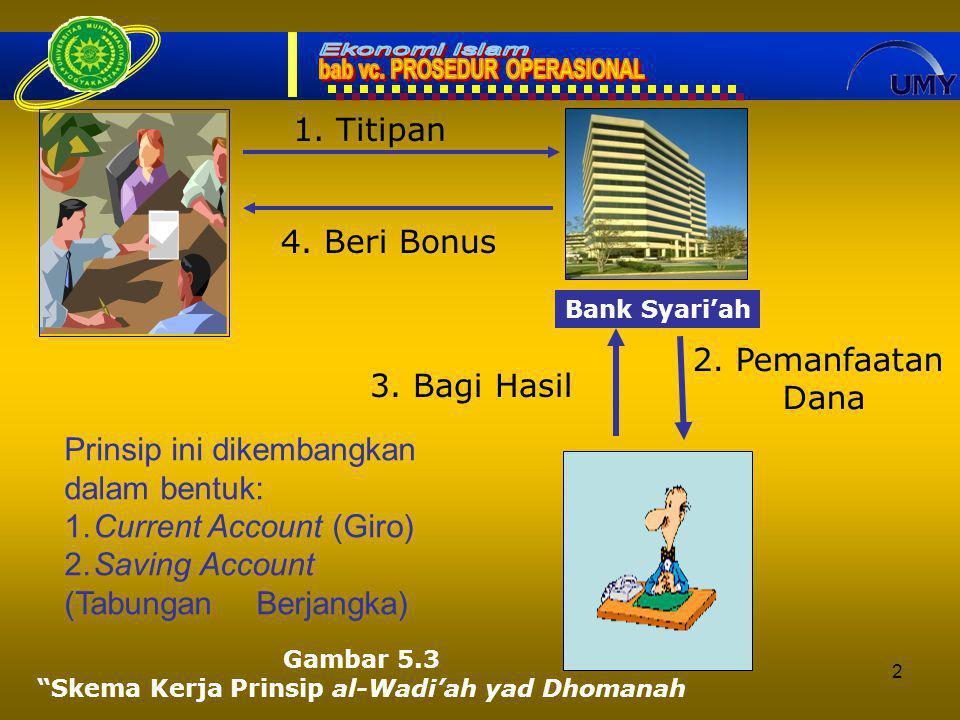 2 Bank Syari'ah Gambar 5.3 Skema Kerja Prinsip al-Wadi'ah yad Dhomanah 1.
