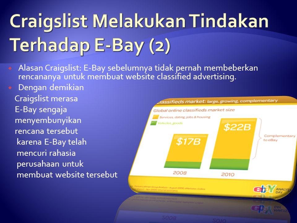  Alasan Craigslist: E-Bay sebelumnya tidak pernah membeberkan rencananya untuk membuat website classified advertising.