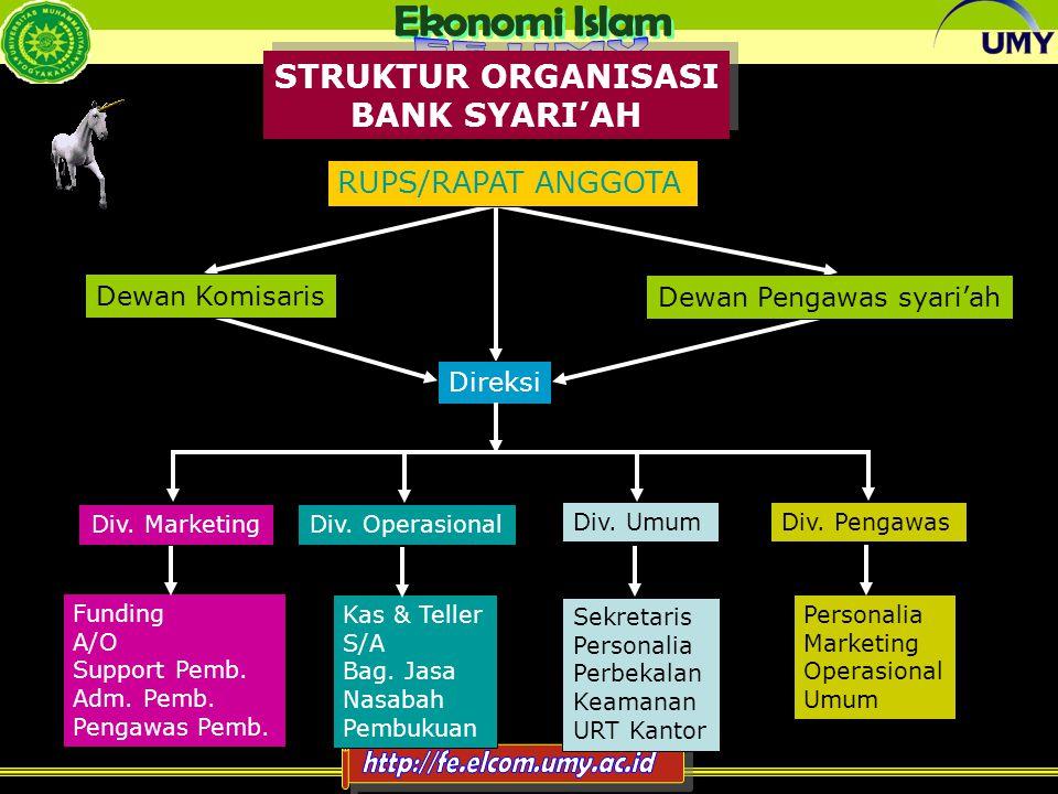 1 STRUKTUR ORGANISASI BANK SYARI'AH STRUKTUR ORGANISASI BANK SYARI'AH RUPS/RAPAT ANGGOTA Dewan Komisaris Dewan Pengawas syari'ah Direksi Div. Marketin
