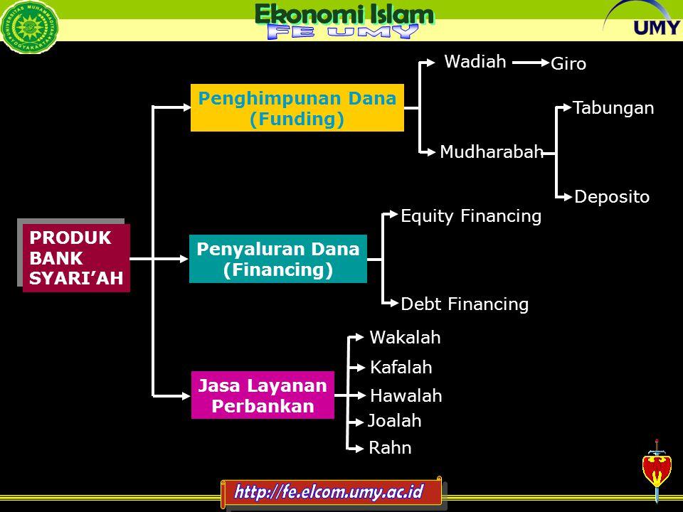 2 PRODUK BANK SYARI'AH PRODUK BANK SYARI'AH Penyaluran Dana (Financing) Jasa Layanan Perbankan Penghimpunan Dana (Funding) Hawalah Wadiah Mudharabah T