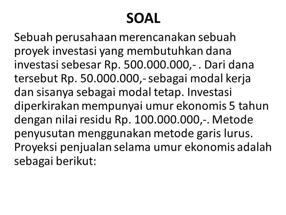 SOAL Sebuah perusahaan merencanakan sebuah proyek investasi yang membutuhkan dana investasi sebesar Rp. 500.000.000,-. Dari dana tersebut Rp. 50.000.0