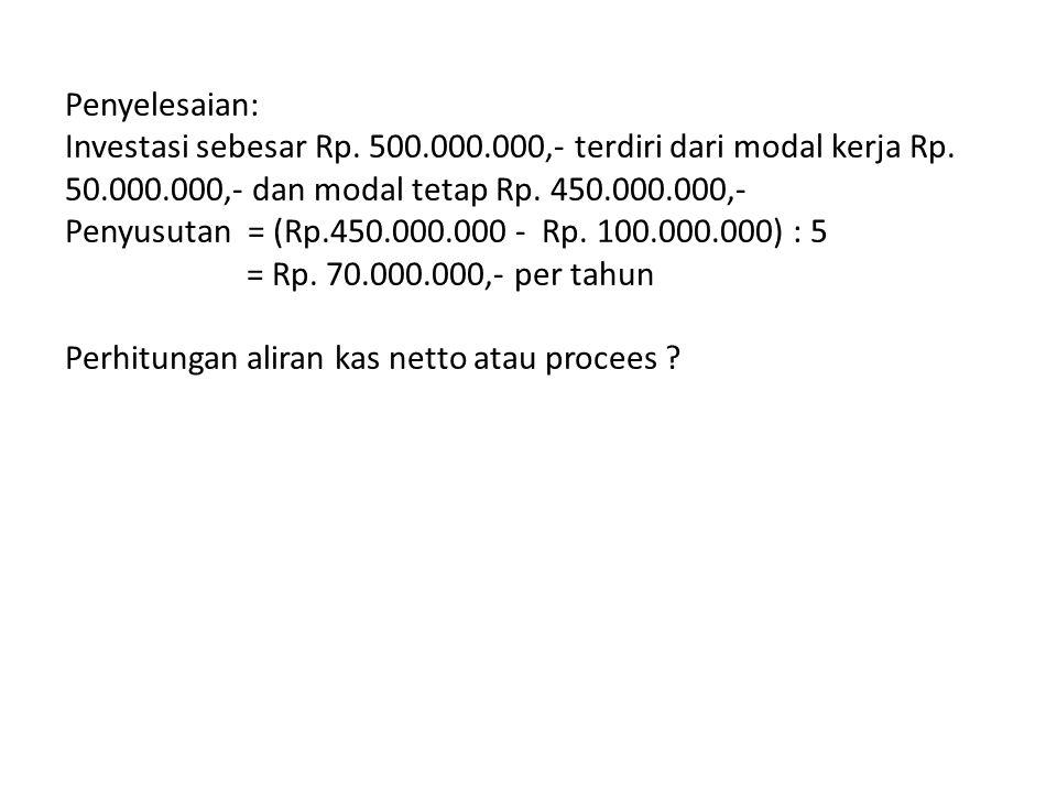 Penyelesaian: Investasi sebesar Rp.500.000.000,- terdiri dari modal kerja Rp.