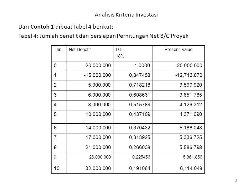 3 Analisis Kriteria Investasi Dari Contoh 1 dibuat Tabel 4 berikut: Tabel 4: Jumlah benefit dan persiapan Perhitungan Net B/C Proyek ThnNet BenefitD.F