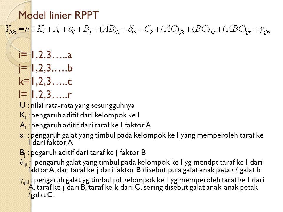 Model linier Model linier RPPT i= 1,2,3…..a j= 1,2,3,….b k=1,2,3…..c l= 1,2,3…..r U : nilai rata-rata yang sesungguhnya K l : pengaruh aditif dari kel