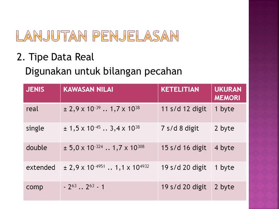 2. Tipe Data Real Digunakan untuk bilangan pecahan JENISKAWASAN NILAIKETELITIANUKURAN MEMORI real± 2,9 x 10 -39.. 1,7 x 10 38 11 s/d 12 digit1 byte si