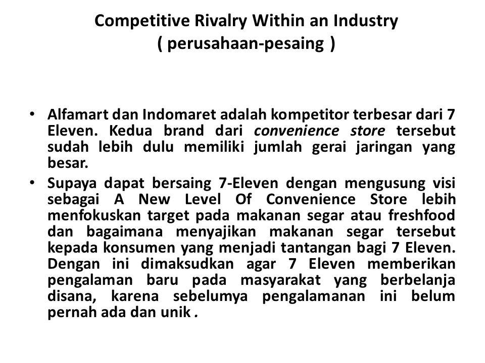Competitive Rivalry Within an Industry ( perusahaan-pesaing ) Alfamart dan Indomaret adalah kompetitor terbesar dari 7 Eleven.