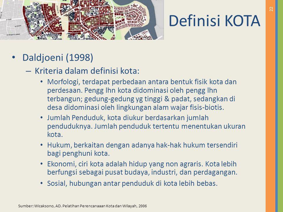 22 Definisi KOTA Daldjoeni (1998) – Kriteria dalam definisi kota: Morfologi, terdapat perbedaan antara bentuk fisik kota dan perdesaan. Pengg lhn kota