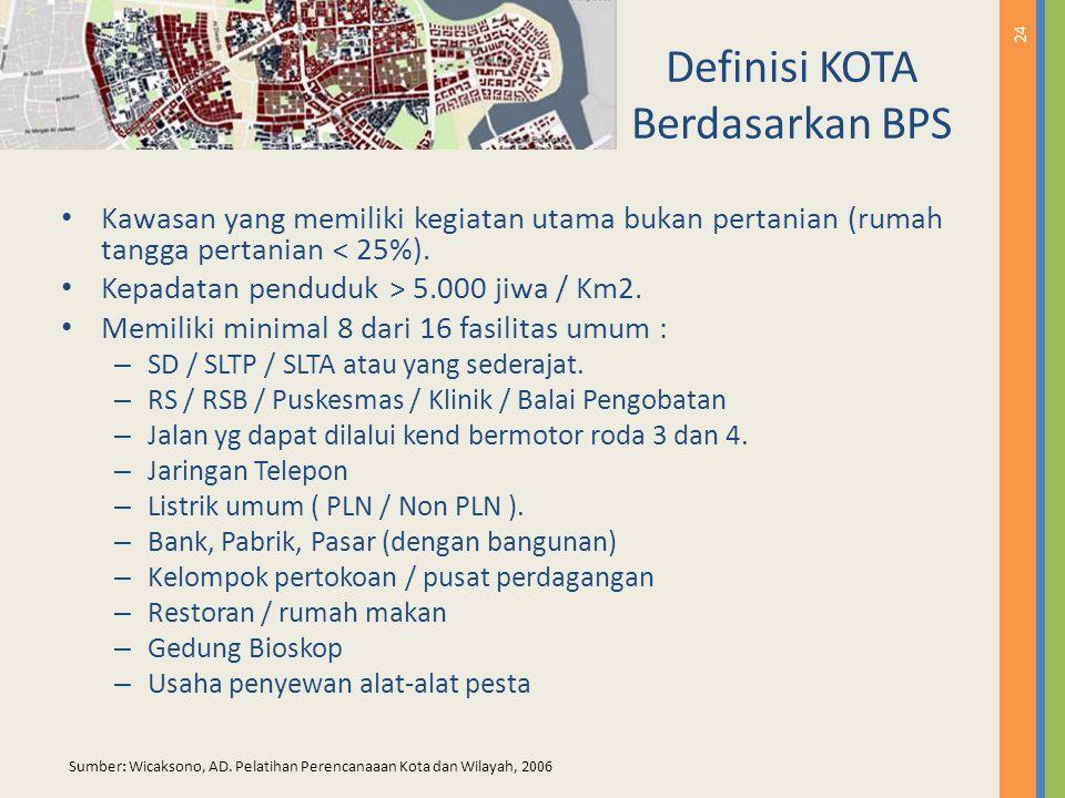 24 Definisi KOTA Berdasarkan BPS Kawasan yang memiliki kegiatan utama bukan pertanian (rumah tangga pertanian < 25%). Kepadatan penduduk > 5.000 jiwa