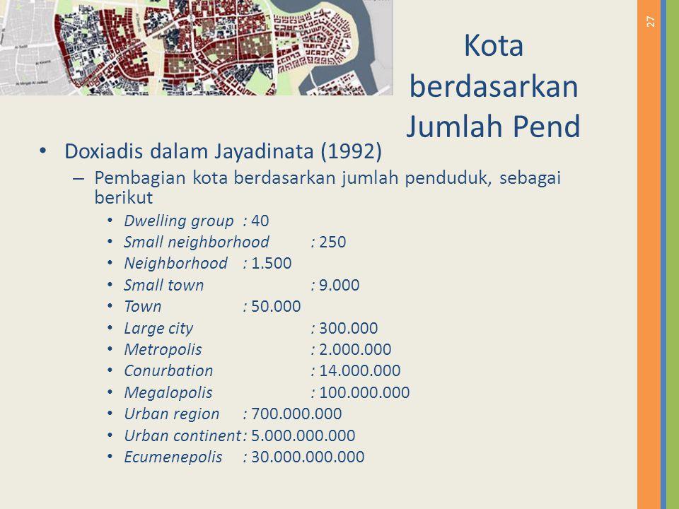 27 Kota berdasarkan Jumlah Pend Doxiadis dalam Jayadinata (1992) – Pembagian kota berdasarkan jumlah penduduk, sebagai berikut Dwelling group: 40 Smal