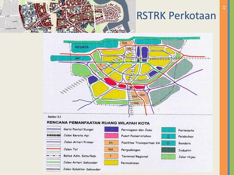 43 RSTRK Perkotaan