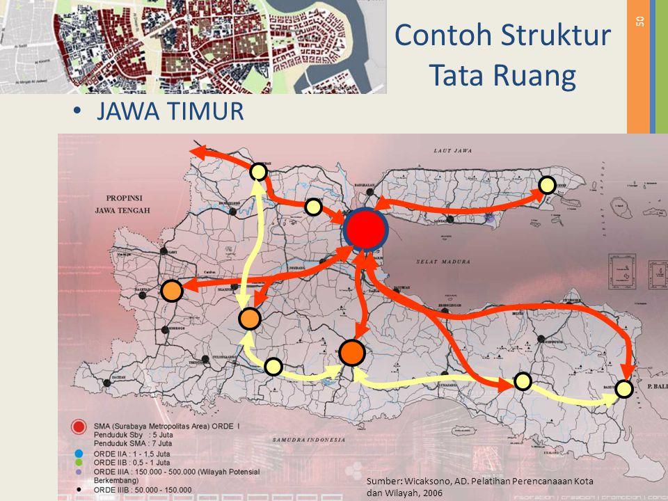 50 Contoh Struktur Tata Ruang JAWA TIMUR Sumber: Wicaksono, AD. Pelatihan Perencanaaan Kota dan Wilayah, 2006
