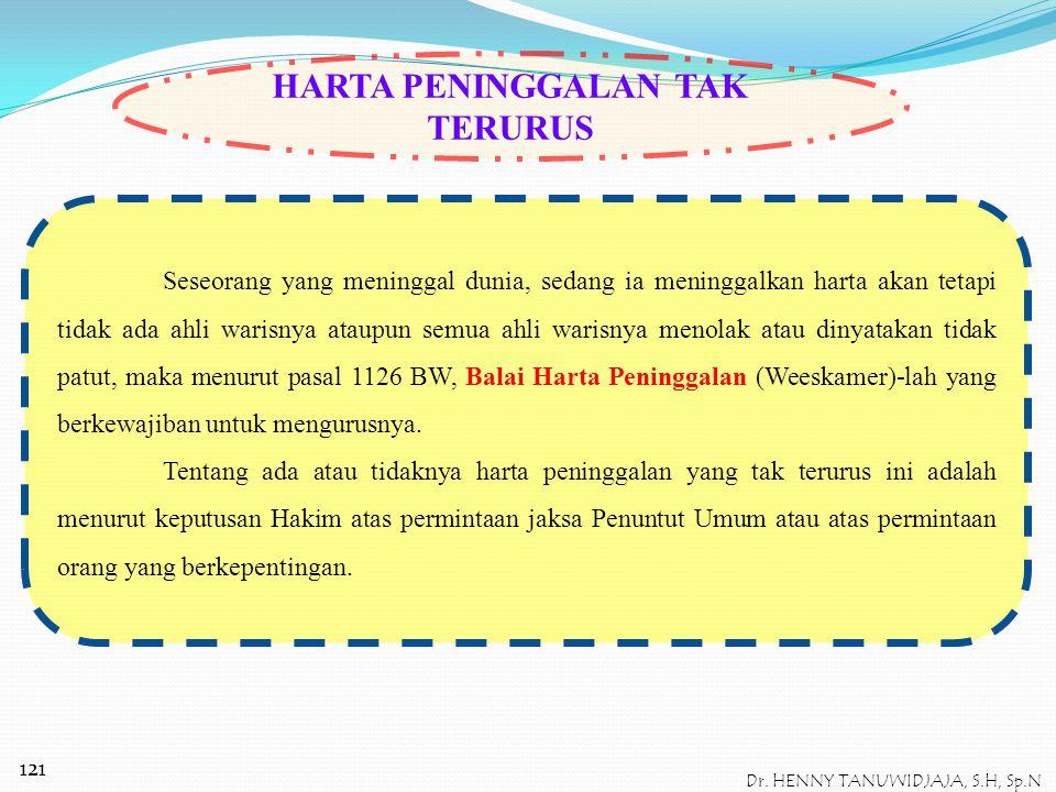 PEMBATALAN Ketentuan dari pasal 1071 BW ayat 2 ditentukan bahwa pembagian harta peninggalan tersebut dapat batal jika tidak memenuhi ketentual pasal 1