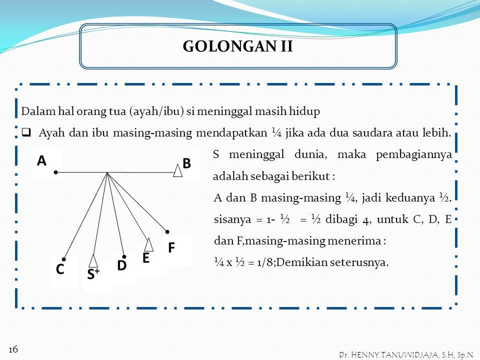 GOLONGAN II  Ayah dan ibu masing-masing mendapatkan ¼ jika ada dua saudara atau lebih. P meninggal dunia, maka pembagiannya adalah sebagai berikut :
