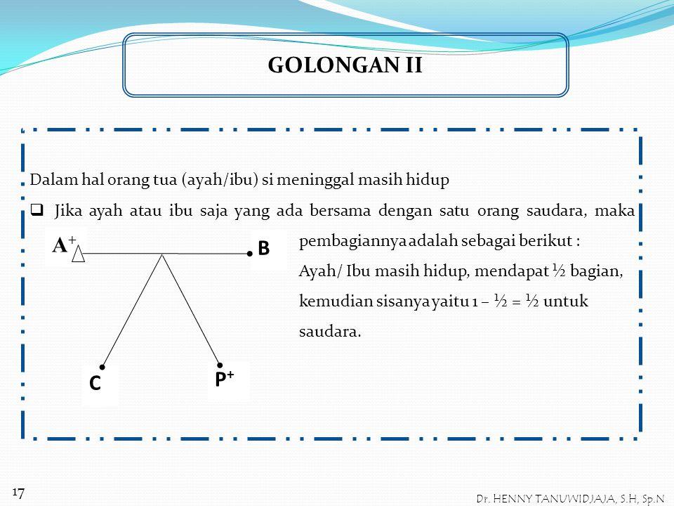 GOLONGAN II Dalam hal orang tua (ayah/ibu) si meninggal masih hidup  Ayah dan ibu masing-masing mendapatkan ¼ jika ada dua saudara atau lebih. S meni