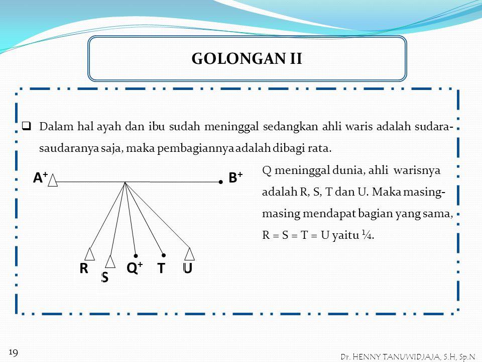GOLONGAN II  Akan tetapi jika ayah/ibu tersebut bersama-sama dengan dua orang saudara atau lebih maka, ayah atau ibu mendapat 1/4. T meninggal dunia
