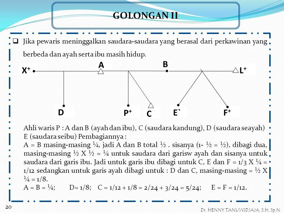 GOLONGAN II  Dalam hal ayah dan ibu sudah meninggal sedangkan ahli waris adalah sudara- saudaranya saja, maka pembagiannya adalah dibagi rata. Q meni