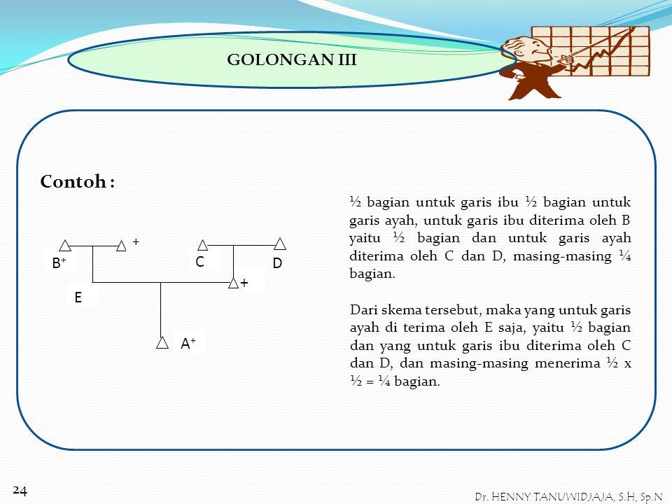 GOLONGAN III Seandainya ahli waris dari golongan I dan golongan II tidak ada, maka yang menjadi ahli waris adalah yang berasal dari golongan III, yang