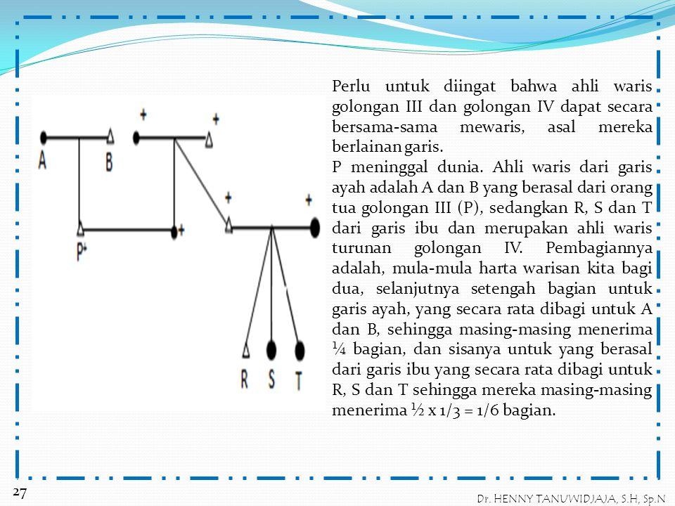 Dalam hal ini, harta warisan dibagi dua (kloving), setengah bagian untuk keluarga sedarah dari garis ayah yaitu K, L dan M sehingga bagian dari K=L= M