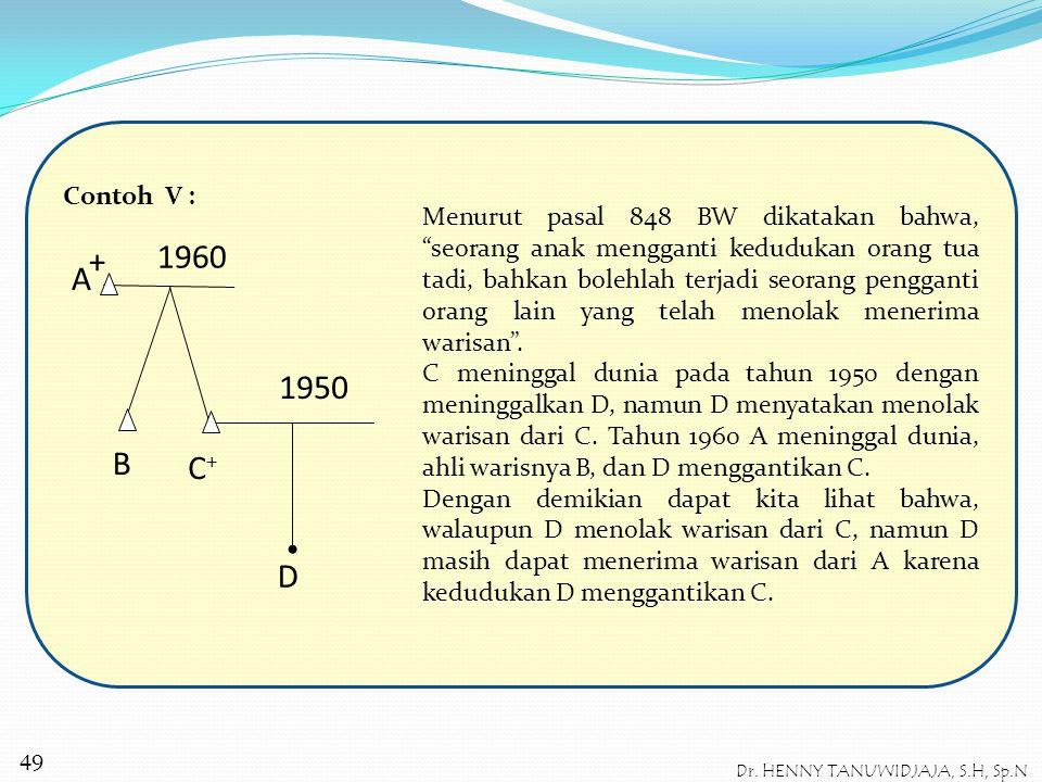 Ahli waris A : B. Ca, Cb menggantikan C yang telah meninggal. Ea dan Eb menggantikan E anak luar kawin. Jadi kedudukan anak luar kawin dapat digantika