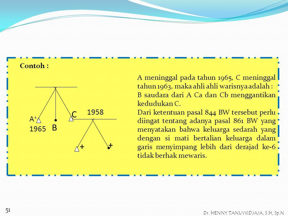 2.Penggantian tempat menurut pasal 844 BW Penggantian tempat menurut pasal 844 BW ini adalah dalam garis menyimpang penggantian diperbolehkan atas keu