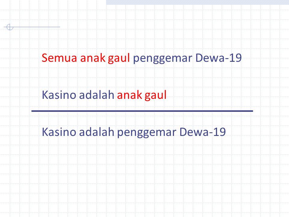 pqpqpq (p  q) ʌ p(p  q) ʌ p  q 11111 10001 01101 00101