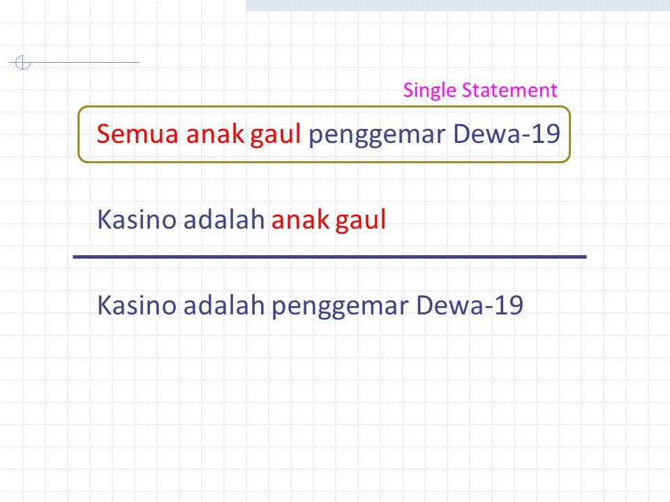 Contoh: Contoh 1: Jika Anda punya password, anda bisa login ke network Anda mempunyai password Jadi Anda bisa login ke network Contoh 2: Jika Anda punya akses ke e-learning, Anda bisa submit tugas Anda punya akses ke e-learning Anda bisa submit tugas p → q p ∴ q