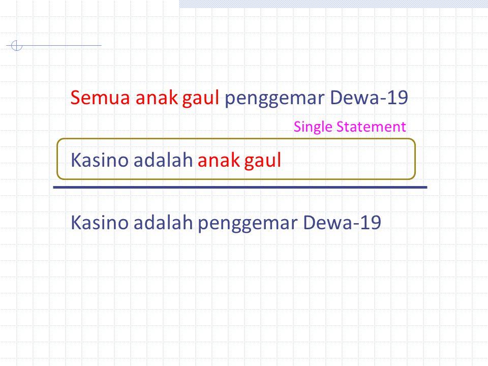 Negasi Setiap mhs dalam kelas ini telah mengambil Kalkulus I [  x P(x)] Apakah negasi dari pernyataan ini…..