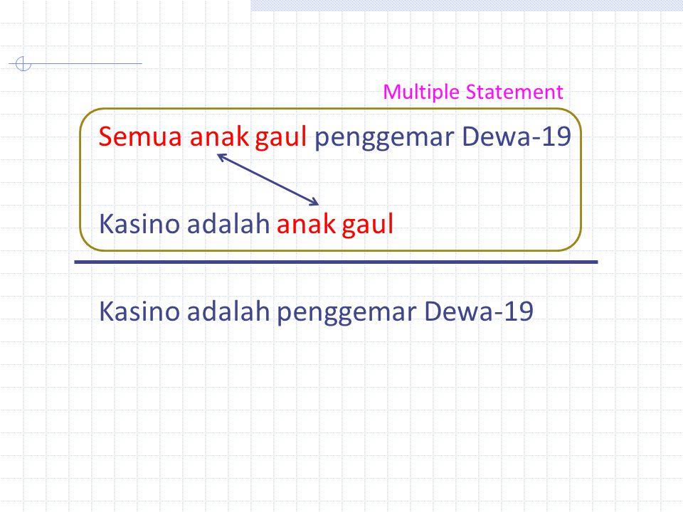 p → q p ∴ q VALID Modus Ponen Law of Detachment