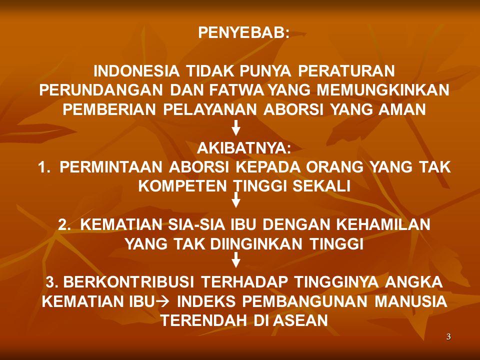 4 APA PENYEBAB TAK ADANYA PELAYANAN ABORSI YANG AMAN DI INDONESIA?