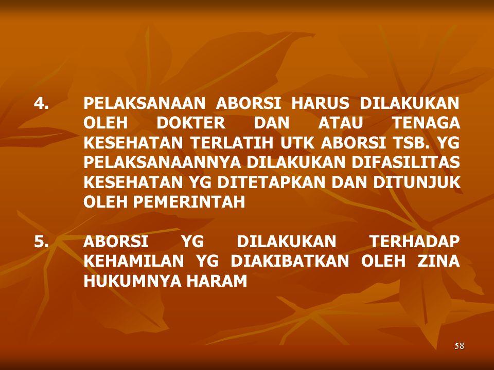 59 FATWA MAJLIS ULAMA INDONESIA NO.