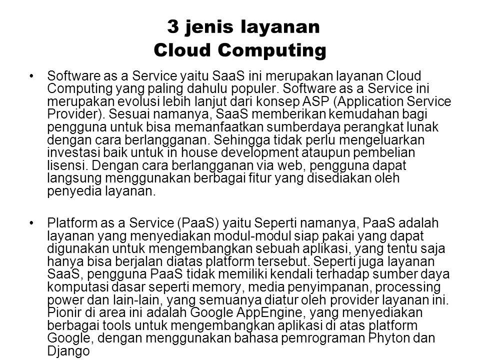 3 jenis layanan Cloud Computing Software as a Service yaitu SaaS ini merupakan layanan Cloud Computing yang paling dahulu populer. Software as a Servi