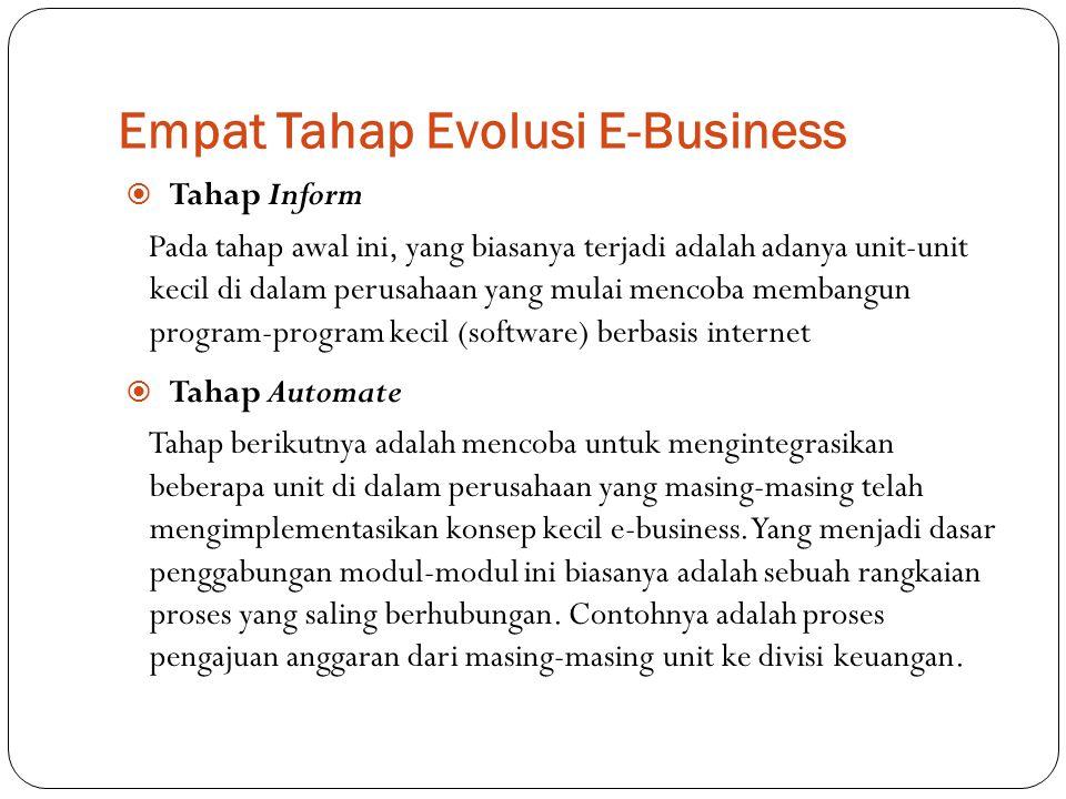 Empat Tahap Evolusi E-Business  Tahap Inform Pada tahap awal ini, yang biasanya terjadi adalah adanya unit-unit kecil di dalam perusahaan yang mulai